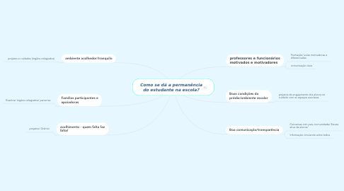 Mind Map: Como se dá a permanência do estudante na escola?