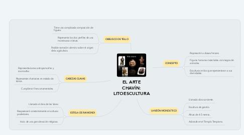 Mind Map: EL ARTE CHAVÍN: LITOESCULTURA