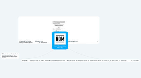 Mind Map: NOM (Norma oficial Mexicana)