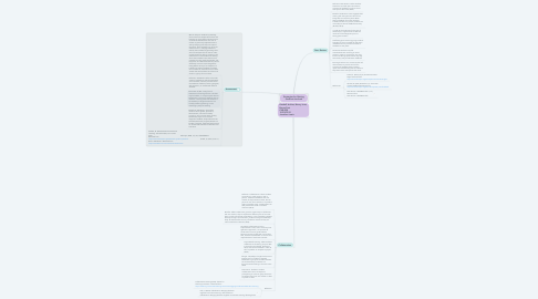 Mind Map: Strategies for Getting Students Involved