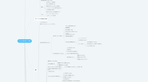 Mind Map: じょん( ⌯᷄௰⌯᷅ )って誰?