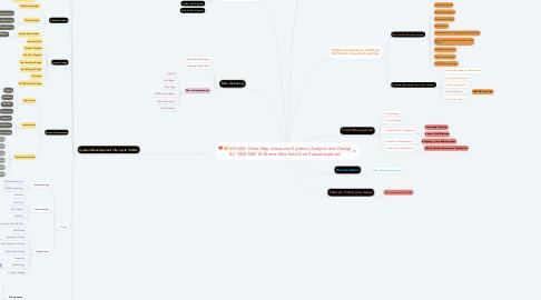 Mind Map: MIT-602: Mind Map Advanced Systems Analysis and Design ID: 1963140015  Name:Miss Sasithron Sakuntaviphard