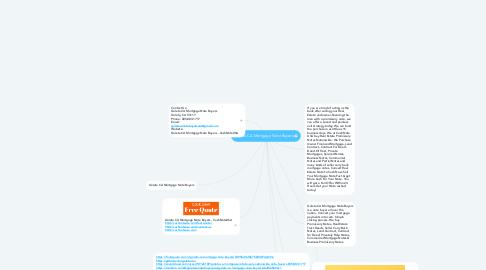 Mind Map: Goleta CA Mortgage Note Buyers