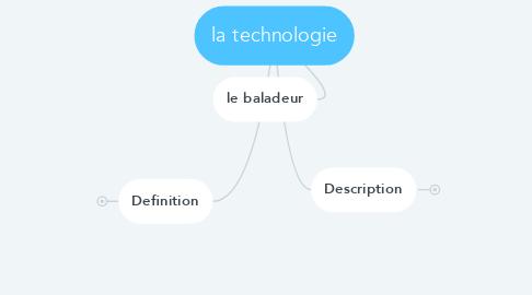 Mind Map: la technologie