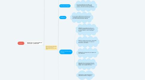 Mind Map: Modulo 5