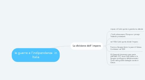 Mind Map: le guerre e l'indipendenza  in Italia