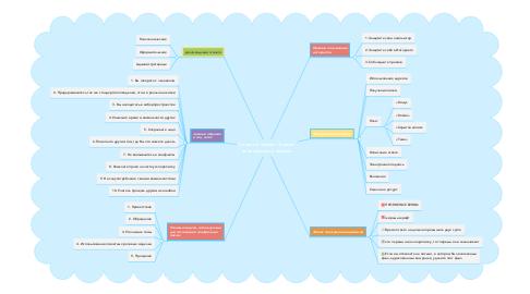Mind Map: Cетевой этикет. Этикет электронного письма
