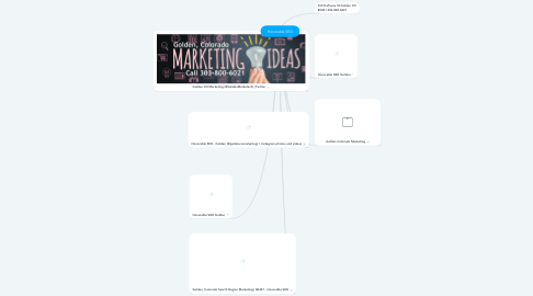 Mind Map: Honorable SEO