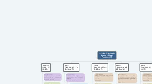 Mind Map: Linha Teci Programação Semanal e Mensal  Facebook e IG