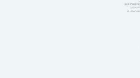 Mind Map: Negocios Internacionales Ambientes y operaciones.