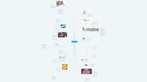 Mind Map: Digital Tools for Formative Assessment