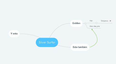 Mind Map: Silver Surfer