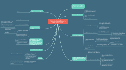 Mind Map: Text and task authenticity in the EFL classroom: Does authentic input leads to authentic output?