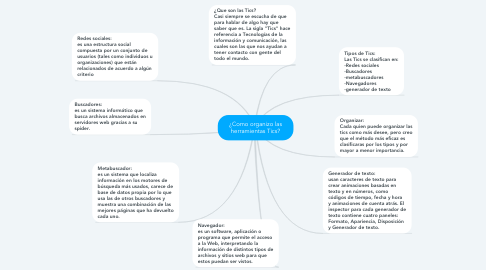 Mind Map: ¿Como organizo las herramientas Tics?