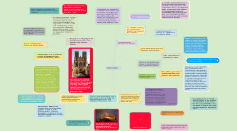Mind Map: CULTURAL IDENTİTY