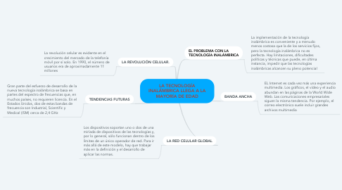 Mind Map: LA TECNOLOGÍA INALÁMBRICA LLEGA A LA MAYORÍA DE EDAD