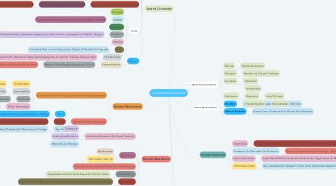 Mind Map: Características dos Sistemas