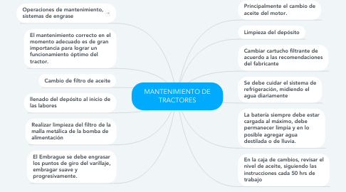 Mind Map: MANTENIMIENTO DE TRACTORES