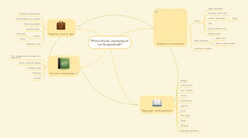 Mind Map: Alternativas pedagógicas contemporáneas