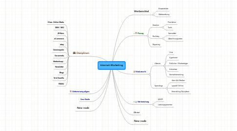 Mind Map: Internet-Marketing
