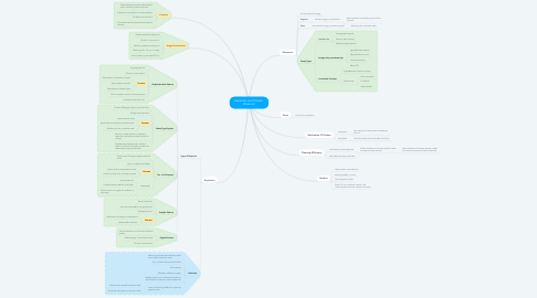 Mind Map: Explorers and Thinsert Ultrasoinc