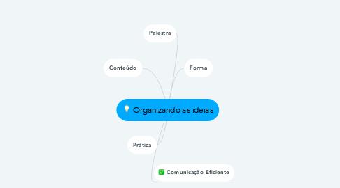 Mind Map: Organizando as ideias
