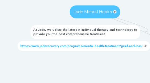 Mind Map: Jade Mental Health