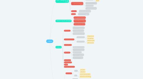 Mind Map: مصطلحات