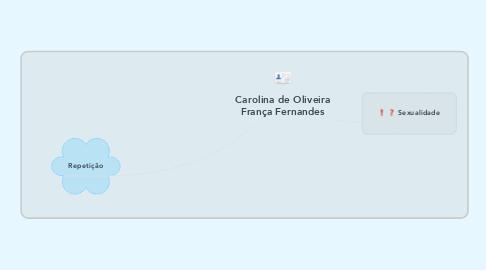 Mind Map: Carolina de Oliveira França Fernandes
