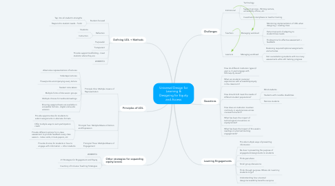 Mind Map: Universal Design for Learning & Designing for Equity and Access