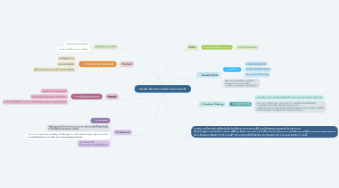 Mind Map: หลัก 6P เพื่อการทำงานให้ประสบความสำเร็จ