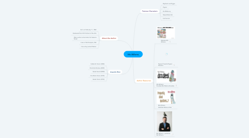 Mind Map: Mo Willems