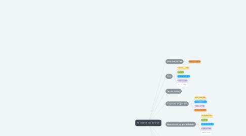 Mind Map: Variáveis explanatórias