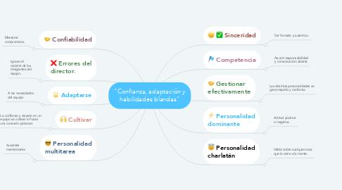 """Mind Map: """"Confianza, adaptación y habilidades blandas"""""""