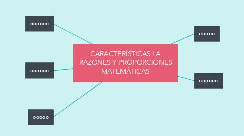 Mind Map: CARACTERÍSTICAS LA RAZONES Y PROPORCIONES MATEMÁTICAS