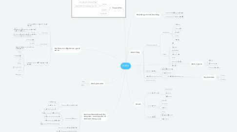 Mind Map: Rollink