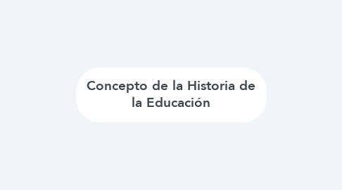 Mind Map: Concepto de la Historia de la Educación