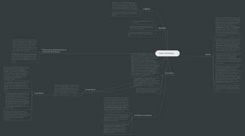 Mind Map: Heart of Darkness