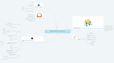 Mind Map: Elementos presentes en el diseño curricular https://www.magisterio.com.co/articulo/el-diseno-curricular-un-reto