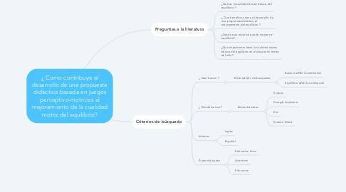 Mind Map: ¿ Como contribuye el desarrollo de una propuesta didáctica basada en juegos perceptivo-motrices la cualidad motriz del equilibrio?