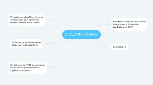 Mind Map: LA CULTURA MOCHICA