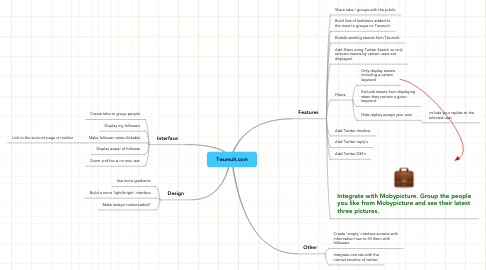 Mind Map: Twumult.com