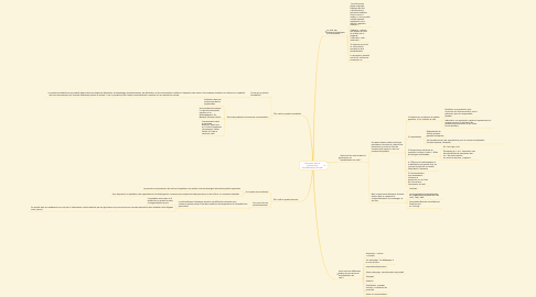 Mind Map: Processus, flux et acteurs de la mondialisations du café