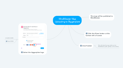Mind Map: Example Map for Uploading to Biggerplate