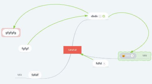 Mind Map: fdfdfdf