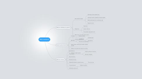 Mind Map: Mikä muuttuu?