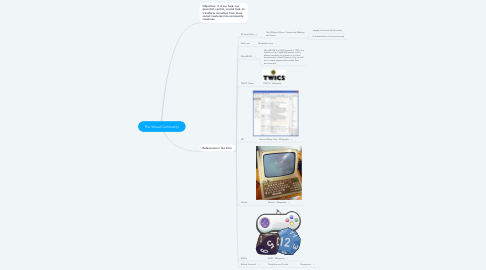 Mind Map: The Virtual Community