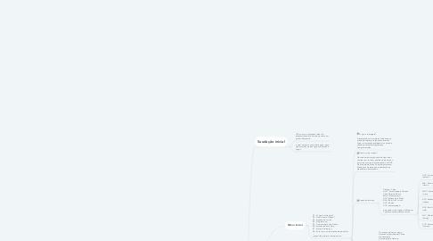 Mind Map: Chatbot atendimento