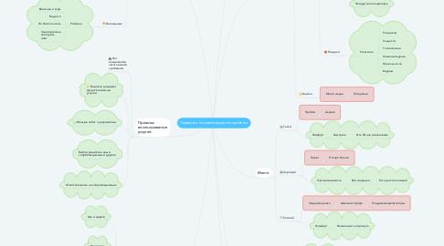 Mind Map: Перевозка несопровождаемого ребенка