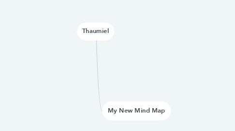 Mind Map: Thaumiel
